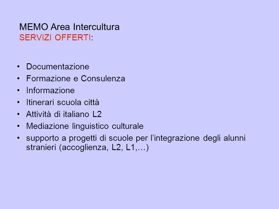 MEMO Area Intercultura SERVIZI OFFERTI: Documentazione Formazione e Consulenza Informazione Itinerari scuola città Attività di italiano L2 Mediazione