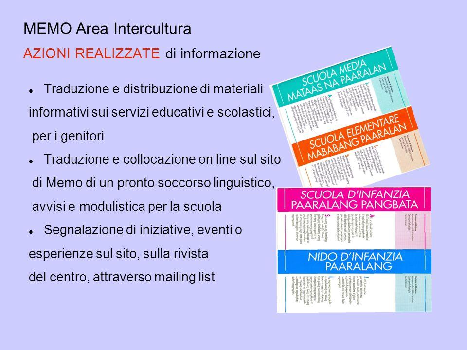 MEMO Area Intercultura AZIONI REALIZZATE di informazione Traduzione e distribuzione di materiali informativi sui servizi educativi e scolastici, per i