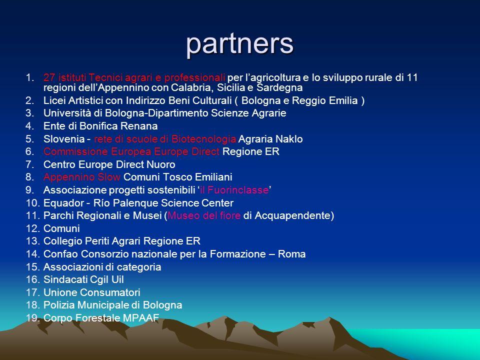 partners 1.27 istituti Tecnici agrari e professionali per lagricoltura e lo sviluppo rurale di 11 regioni dellAppennino con Calabria, Sicilia e Sardeg