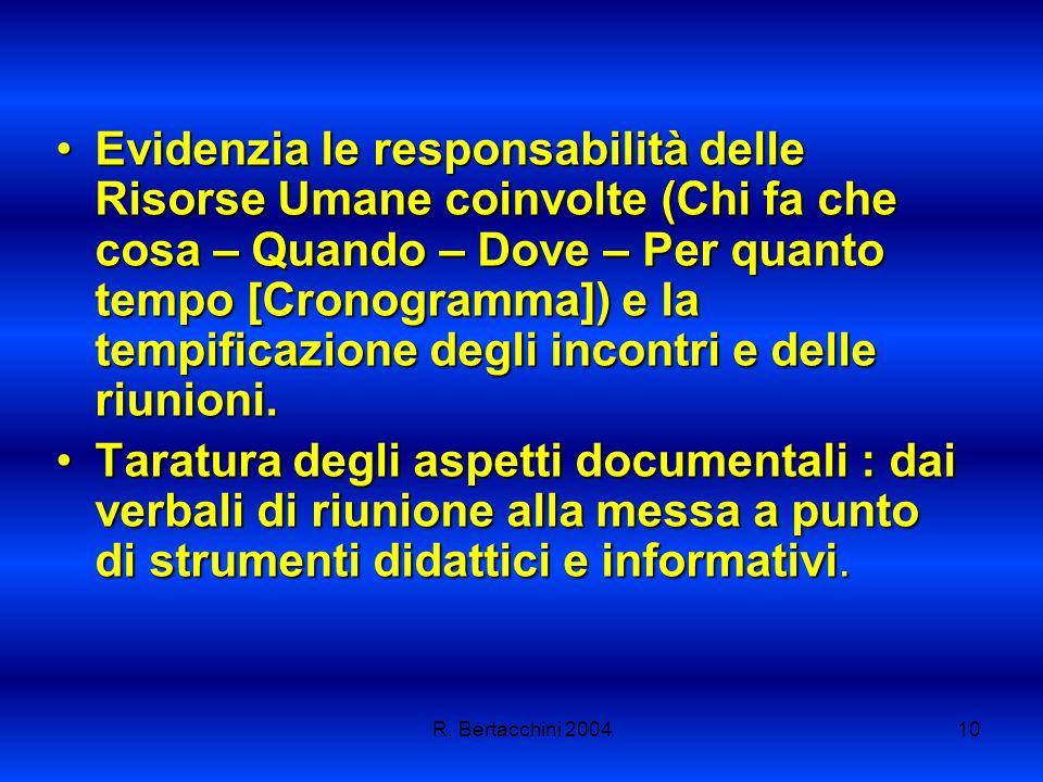 R. Bertacchini 200410 Evidenzia le responsabilità delle Risorse Umane coinvolte (Chi fa che cosa – Quando – Dove – Per quanto tempo [Cronogramma]) e l