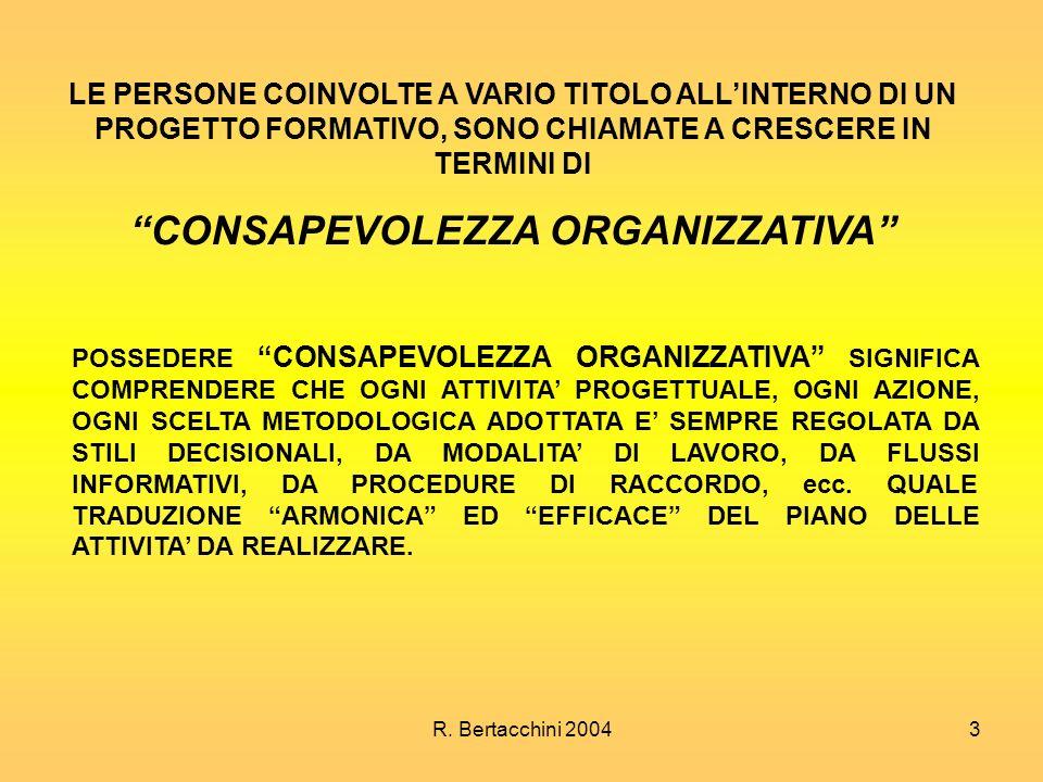 R. Bertacchini 20043 LE PERSONE COINVOLTE A VARIO TITOLO ALLINTERNO DI UN PROGETTO FORMATIVO, SONO CHIAMATE A CRESCERE IN TERMINI DI CONSAPEVOLEZZA OR