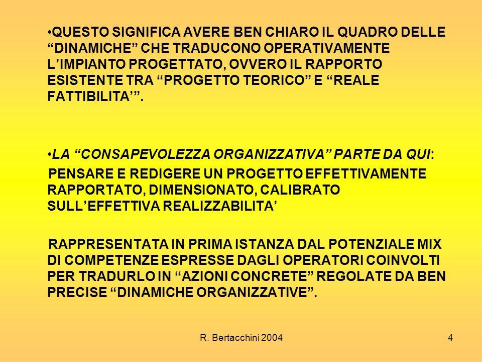R. Bertacchini 20044 QUESTO SIGNIFICA AVERE BEN CHIARO IL QUADRO DELLE DINAMICHE CHE TRADUCONO OPERATIVAMENTE LIMPIANTO PROGETTATO, OVVERO IL RAPPORTO