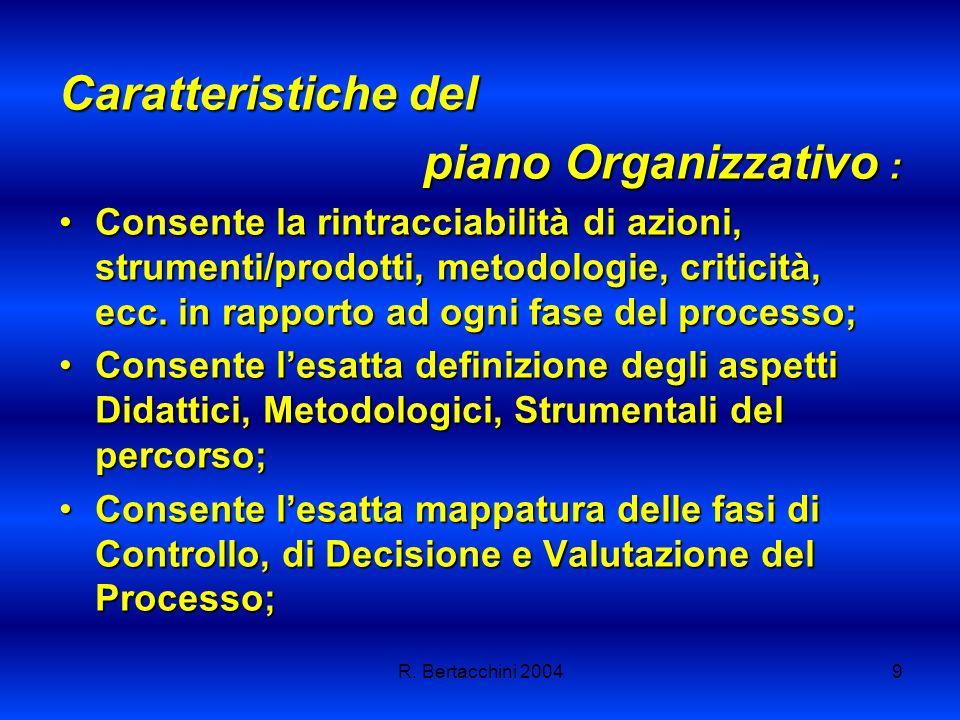 R. Bertacchini 20049 Caratteristiche del piano Organizzativo : Consente la rintracciabilità di azioni, strumenti/prodotti, metodologie, criticità, ecc
