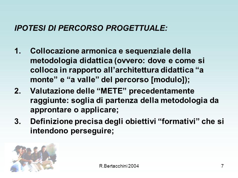 R.Bertacchini 20048 4.