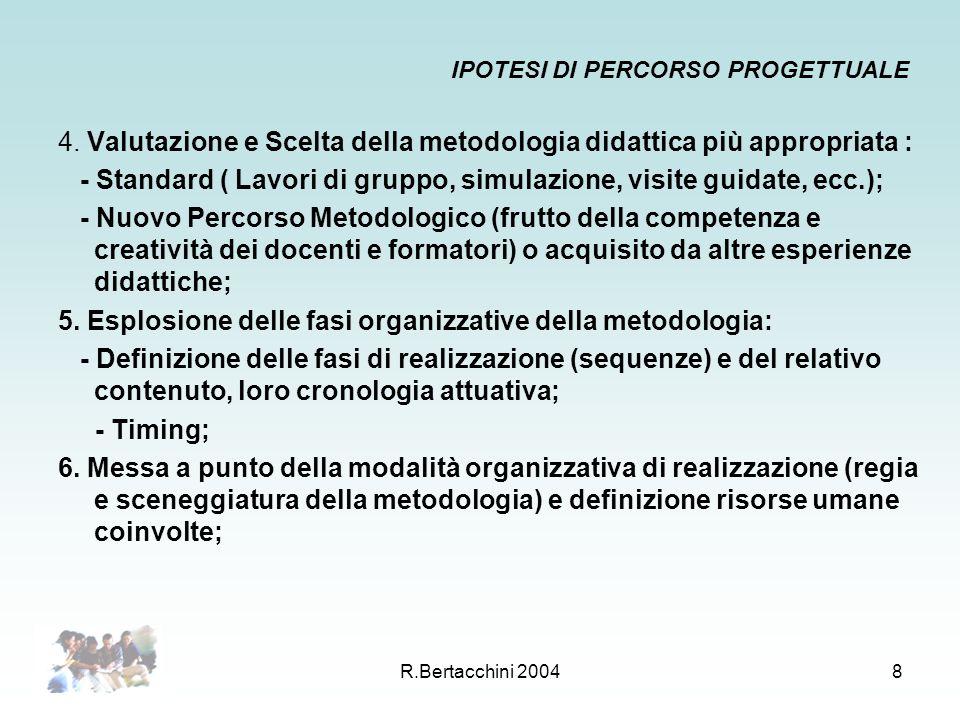R.Bertacchini 20049 7.Check up delle risorse logistiche e degli strumenti; 8.