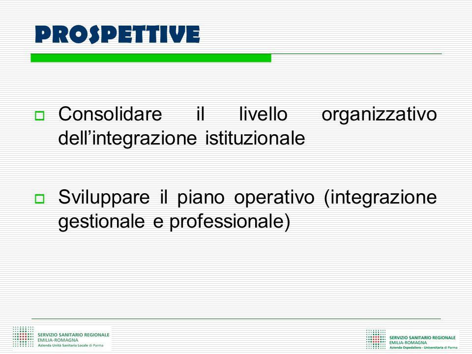 PROSPETTIVE Consolidare il livello organizzativo dellintegrazione istituzionale Sviluppare il piano operativo (integrazione gestionale e professionale