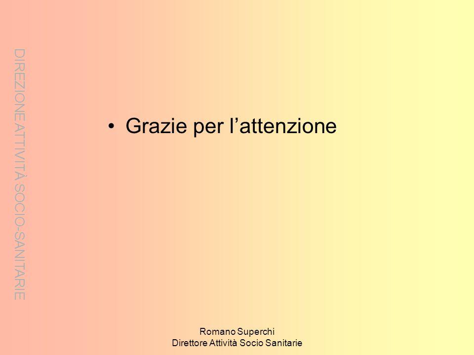 DIREZIONE ATTIVITÀ SOCIO-SANITARIE Romano Superchi Direttore Attività Socio Sanitarie Grazie per lattenzione