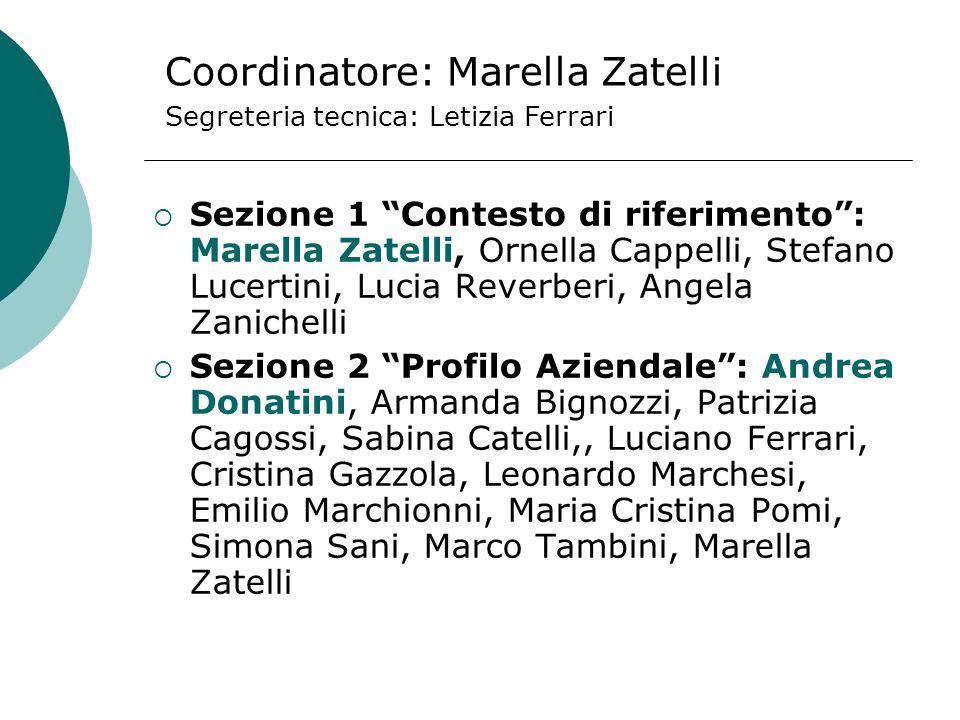 Sezione 1 Contesto di riferimento: Marella Zatelli, Ornella Cappelli, Stefano Lucertini, Lucia Reverberi, Angela Zanichelli Sezione 2 Profilo Aziendal
