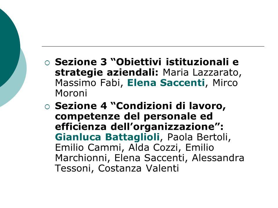 Sezione 3 Obiettivi istituzionali e strategie aziendali: Maria Lazzarato, Massimo Fabi, Elena Saccenti, Mirco Moroni Sezione 4 Condizioni di lavoro, c