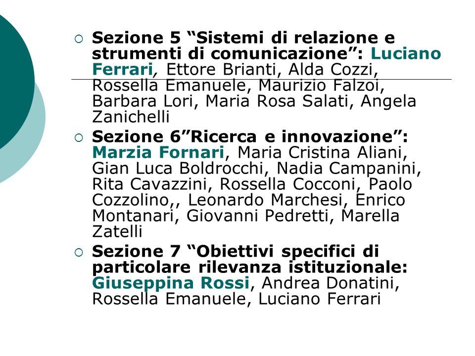 Sezione 5 Sistemi di relazione e strumenti di comunicazione: Luciano Ferrari, Ettore Brianti, Alda Cozzi, Rossella Emanuele, Maurizio Falzoi, Barbara