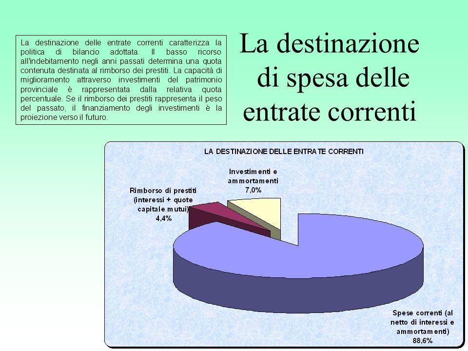 La destinazione di spesa delle entrate correnti La destinazione delle entrate correnti caratterizza la politica di bilancio adottata.