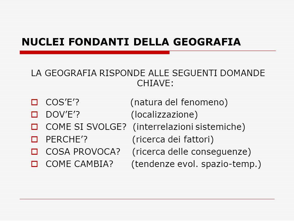 NUCLEI FONDANTI DELLA GEOGRAFIA LA GEOGRAFIA RISPONDE ALLE SEGUENTI DOMANDE CHIAVE: COSE.