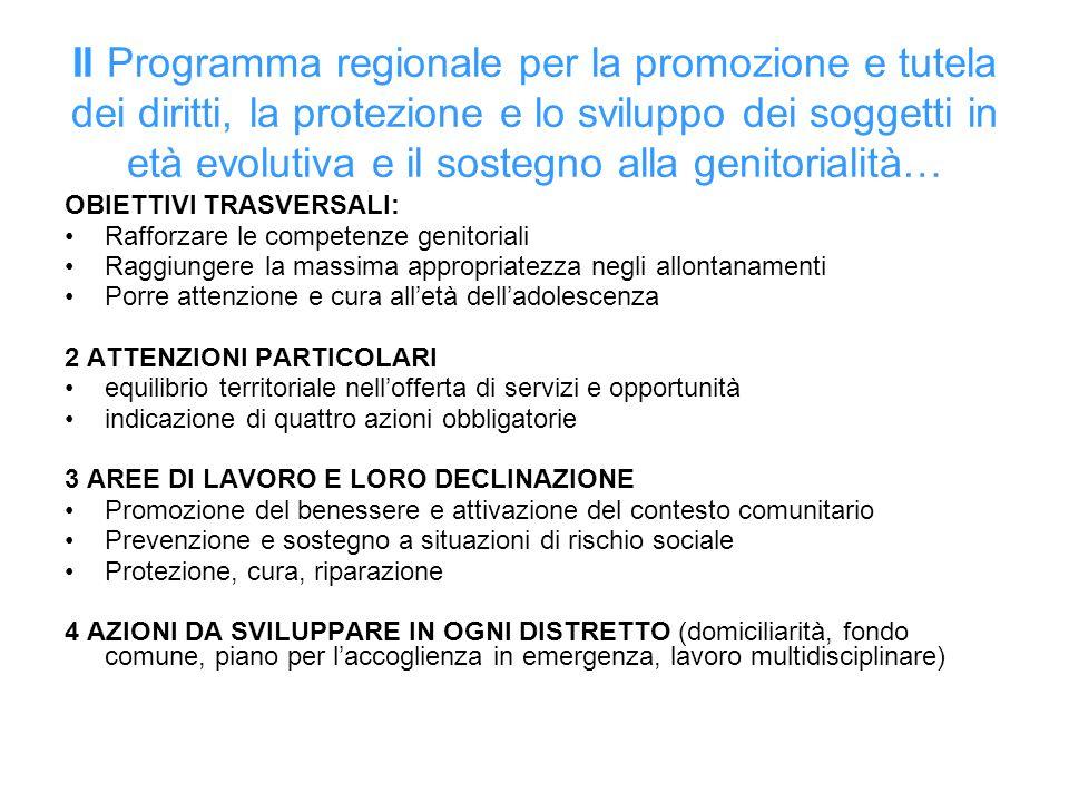 Il Programma regionale per la promozione e tutela dei diritti, la protezione e lo sviluppo dei soggetti in età evolutiva e il sostegno alla genitorial
