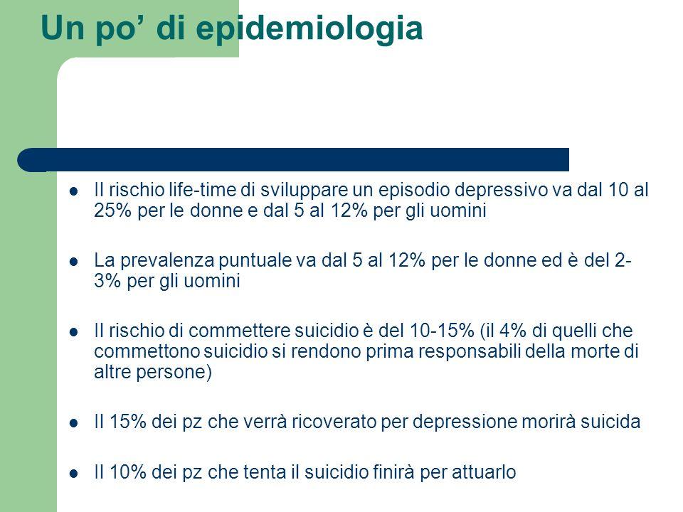 Un po di epidemiologia Il rischio life-time di sviluppare un episodio depressivo va dal 10 al 25% per le donne e dal 5 al 12% per gli uomini La preval