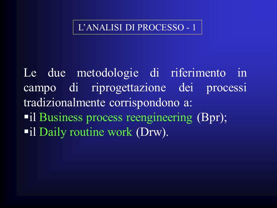 Le due metodologie di riferimento in campo di riprogettazione dei processi tradizionalmente corrispondono a: il Business process reengineering (Bpr);