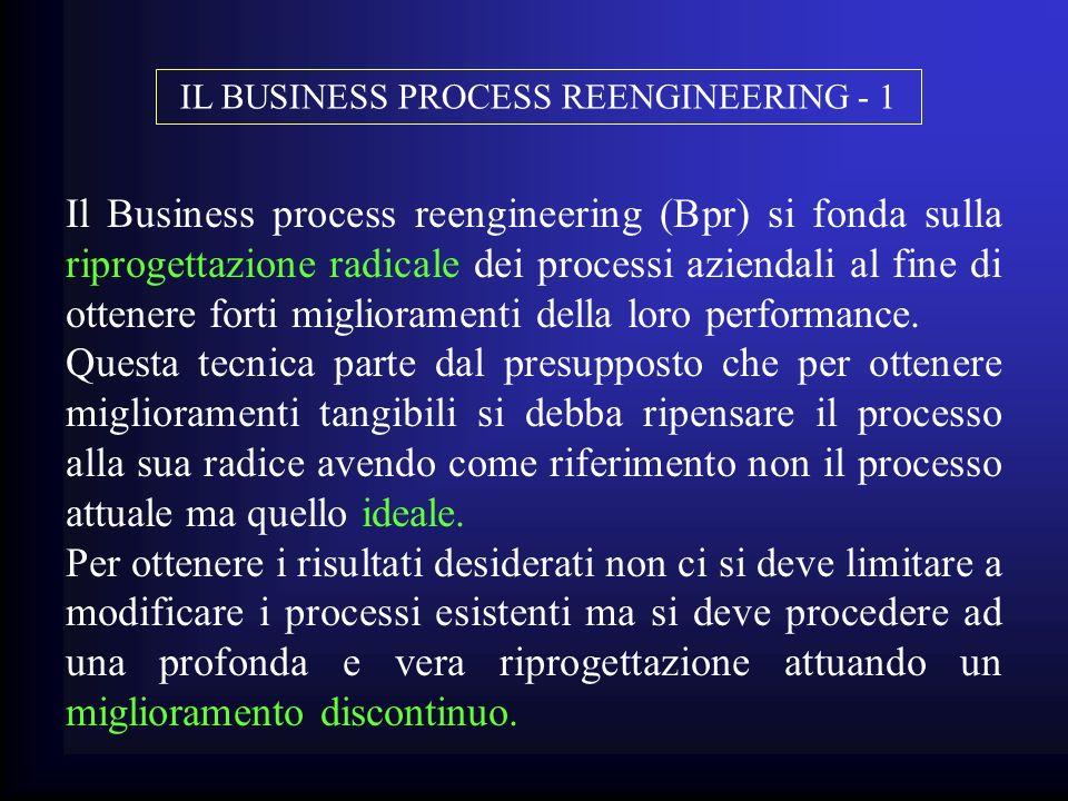 Il Business process reengineering (Bpr) si fonda sulla riprogettazione radicale dei processi aziendali al fine di ottenere forti miglioramenti della l