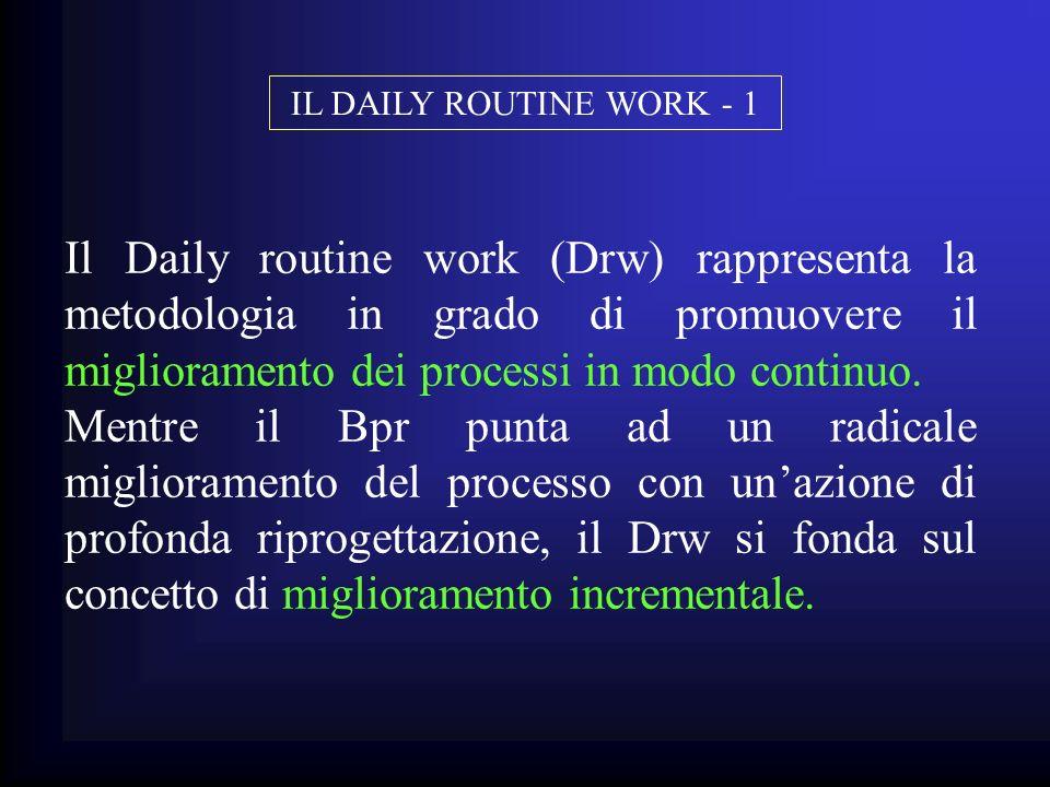 Il Daily routine work (Drw) rappresenta la metodologia in grado di promuovere il miglioramento dei processi in modo continuo. Mentre il Bpr punta ad u