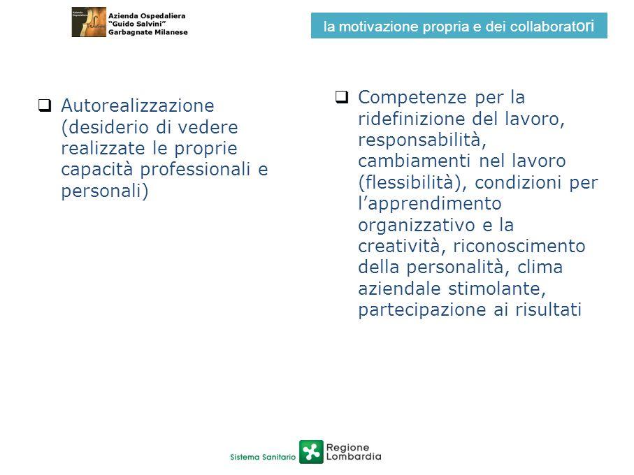 Autorealizzazione (desiderio di vedere realizzate le proprie capacità professionali e personali) Competenze per la ridefinizione del lavoro, responsab