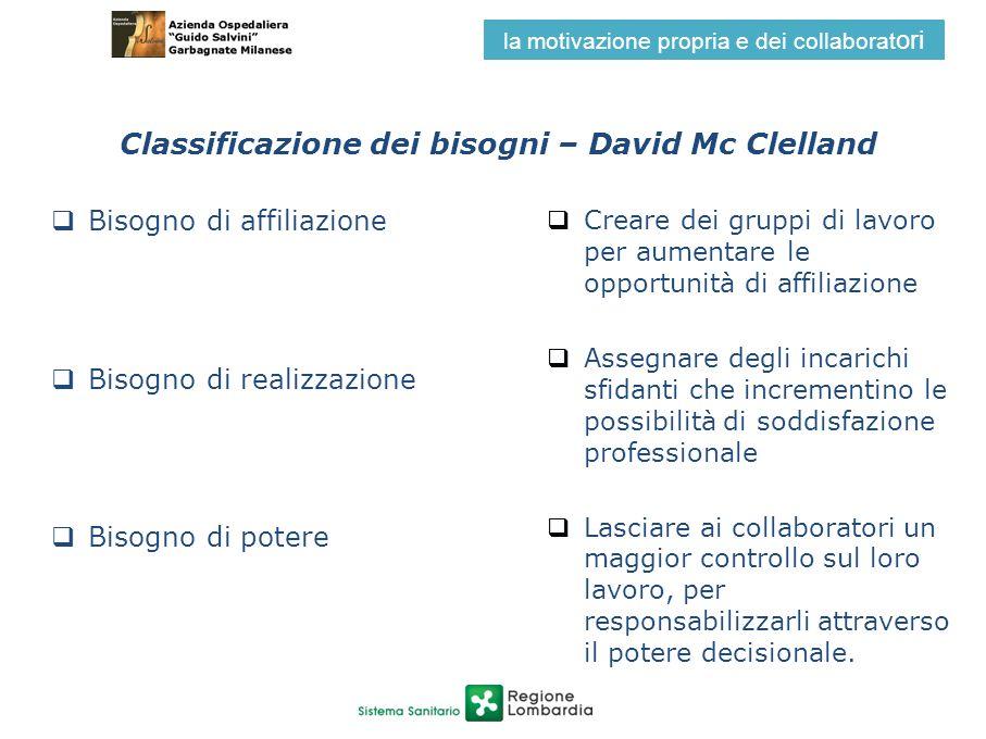 Classificazione dei bisogni – David Mc Clelland Bisogno di affiliazione Bisogno di realizzazione Bisogno di potere Creare dei gruppi di lavoro per aum
