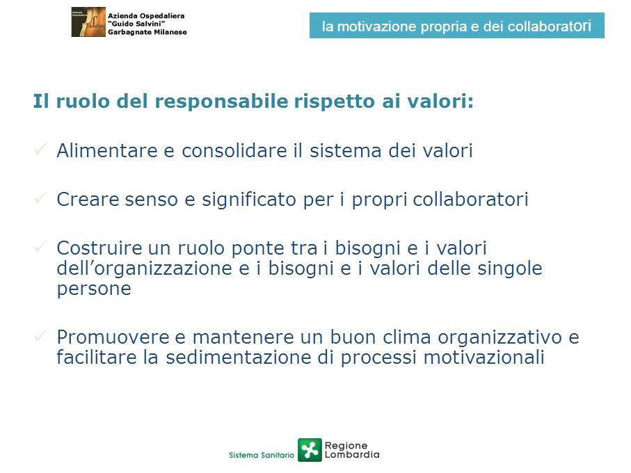 Il ruolo del responsabile rispetto ai valori: Alimentare e consolidare il sistema dei valori Creare senso e significato per i propri collaboratori Cos
