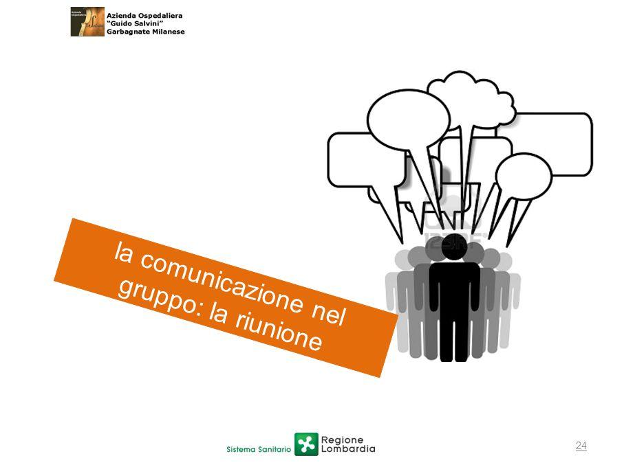 24 la comunicazione nel gruppo: la riunione