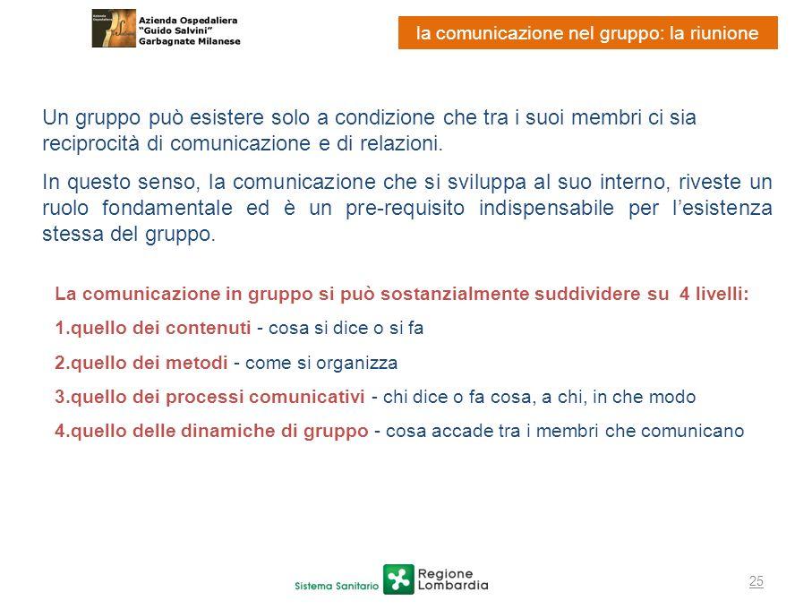 25 la comunicazione nel gruppo: la riunione Un gruppo può esistere solo a condizione che tra i suoi membri ci sia reciprocità di comunicazione e di re
