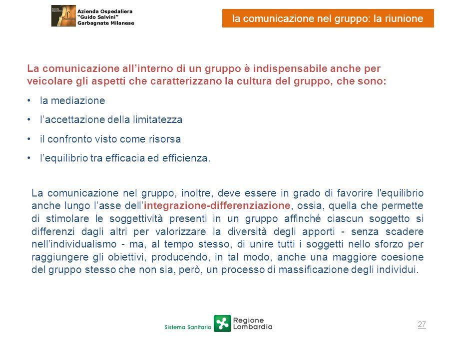 27 la comunicazione nel gruppo: la riunione La comunicazione allinterno di un gruppo è indispensabile anche per veicolare gli aspetti che caratterizza