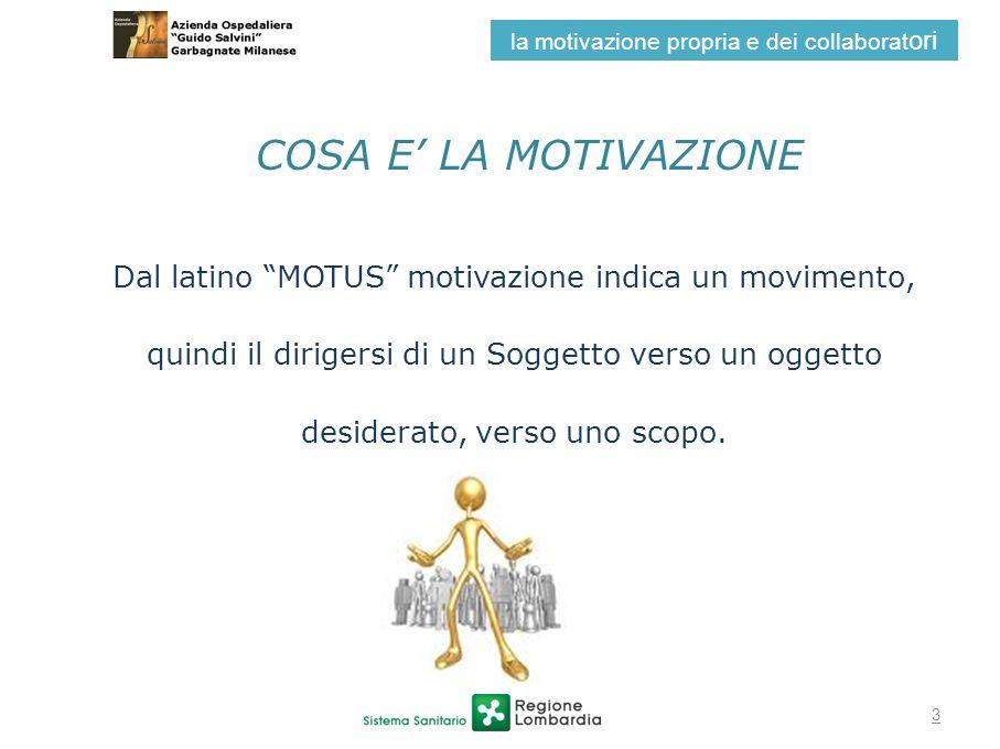 3 COSA E LA MOTIVAZIONE Dal latino MOTUS motivazione indica un movimento, quindi il dirigersi di un Soggetto verso un oggetto desiderato, verso uno sc