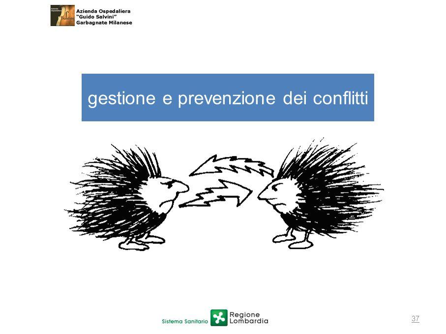 37 gestione e prevenzione dei conflitti