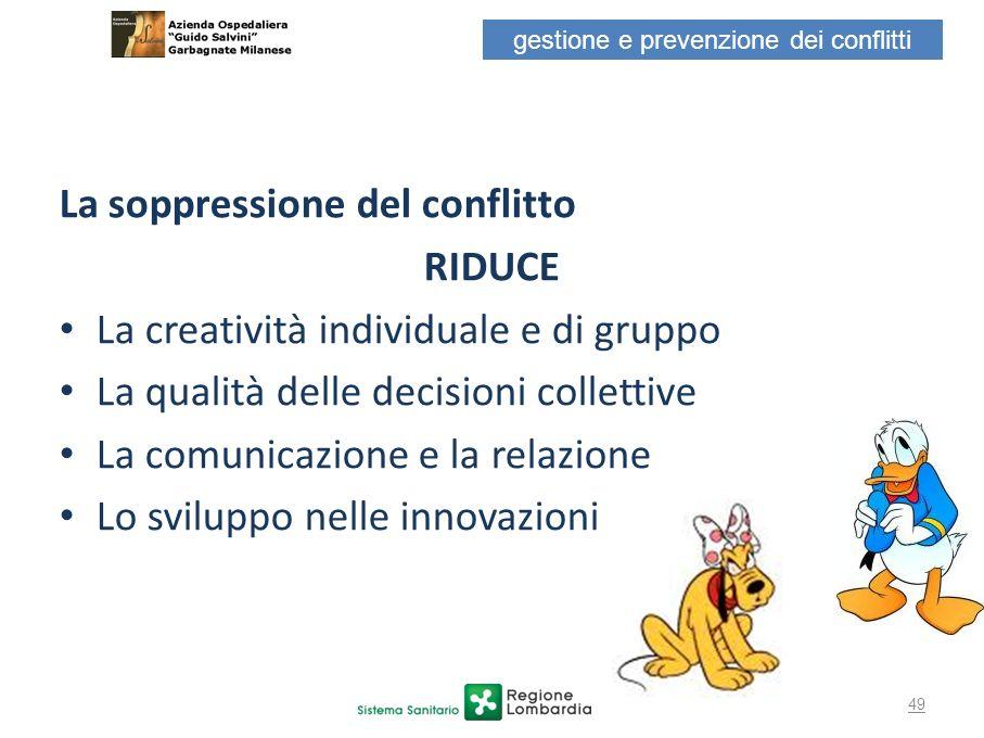 La soppressione del conflitto RIDUCE La creatività individuale e di gruppo La qualità delle decisioni collettive La comunicazione e la relazione Lo sv
