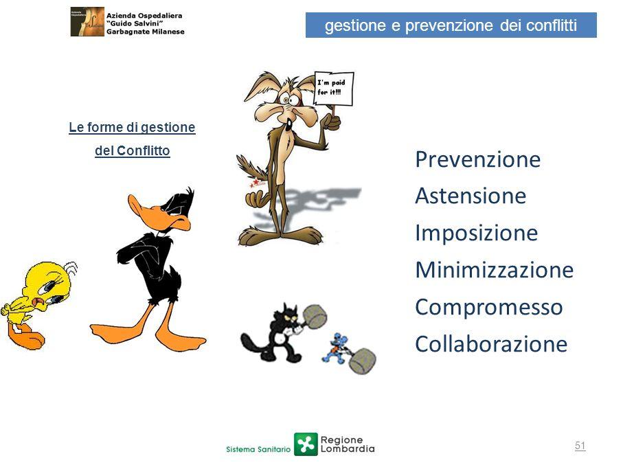 Prevenzione Astensione Imposizione Minimizzazione Compromesso Collaborazione 51 gestione e prevenzione dei conflitti Le forme di gestione del Conflitt