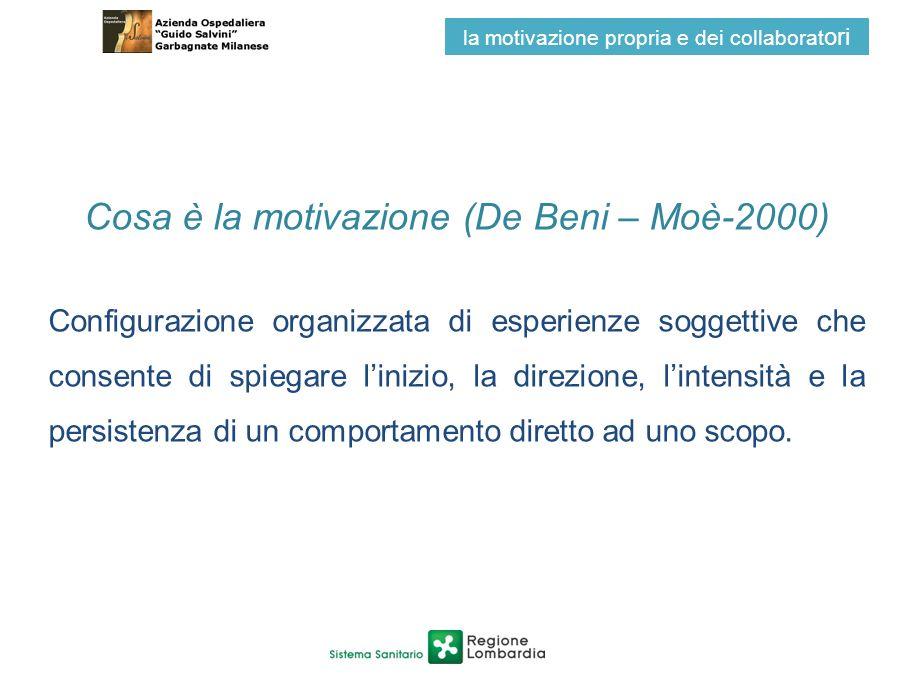 Cosa è la motivazione (De Beni – Moè-2000) Configurazione organizzata di esperienze soggettive che consente di spiegare linizio, la direzione, lintens