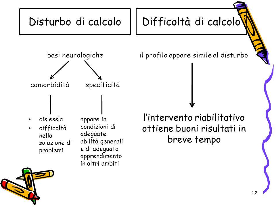 basi neurologiche comorbiditàspecificità 12 Disturbo di calcoloDifficoltà di calcolo dislessia difficoltà nella soluzione di problemi appare in condiz