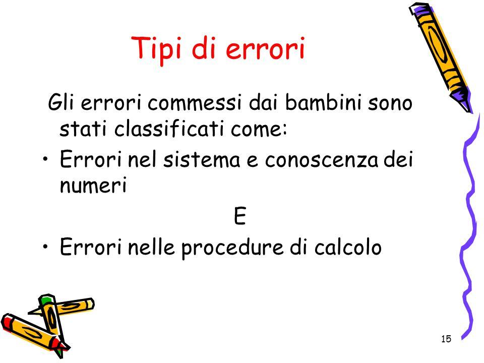 Tipi di errori Gli errori commessi dai bambini sono stati classificati come: Errori nel sistema e conoscenza dei numeri E Errori nelle procedure di ca