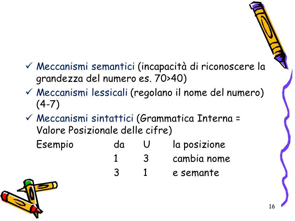 Meccanismi semantici (incapacità di riconoscere la grandezza del numero es. 70>40) Meccanismi lessicali (regolano il nome del numero) (4-7) Meccanismi