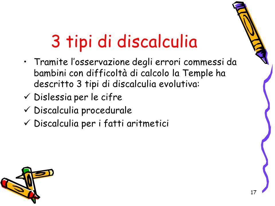 3 tipi di discalculia Tramite losservazione degli errori commessi da bambini con difficoltà di calcolo la Temple ha descritto 3 tipi di discalculia ev