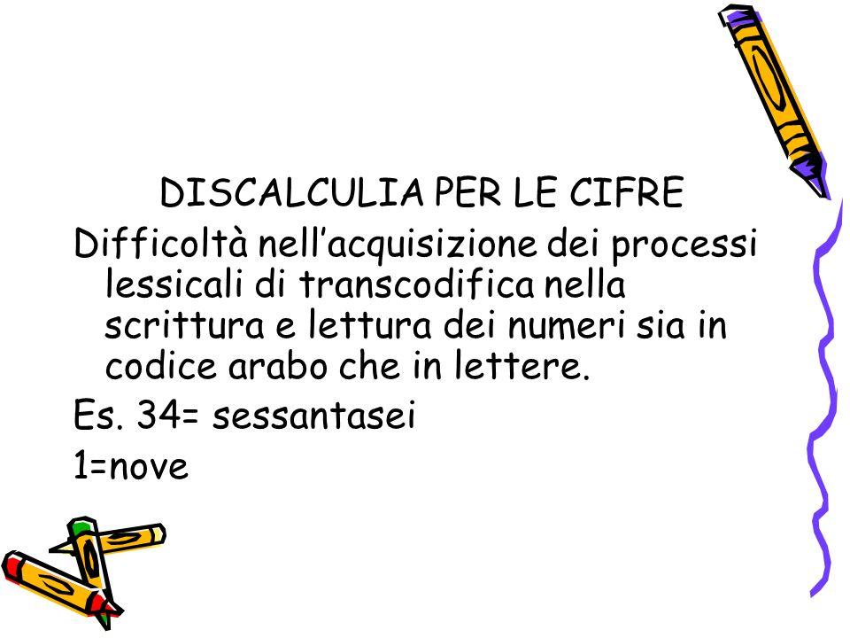 DISCALCULIA PER LE CIFRE Difficoltà nellacquisizione dei processi lessicali di transcodifica nella scrittura e lettura dei numeri sia in codice arabo