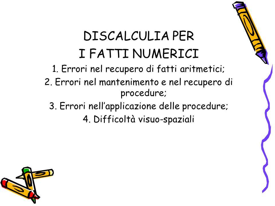 DISCALCULIA PER I FATTI NUMERICI 1. Errori nel recupero di fatti aritmetici; 2. Errori nel mantenimento e nel recupero di procedure; 3. Errori nellapp