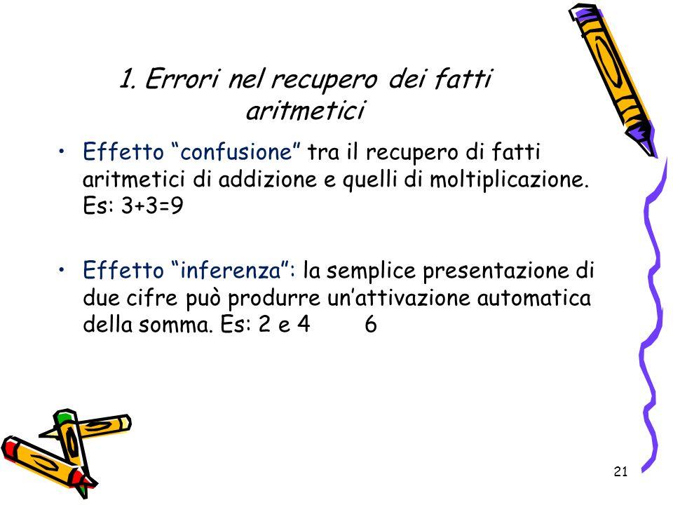 1. Errori nel recupero dei fatti aritmetici Effetto confusione tra il recupero di fatti aritmetici di addizione e quelli di moltiplicazione. Es: 3+3=9