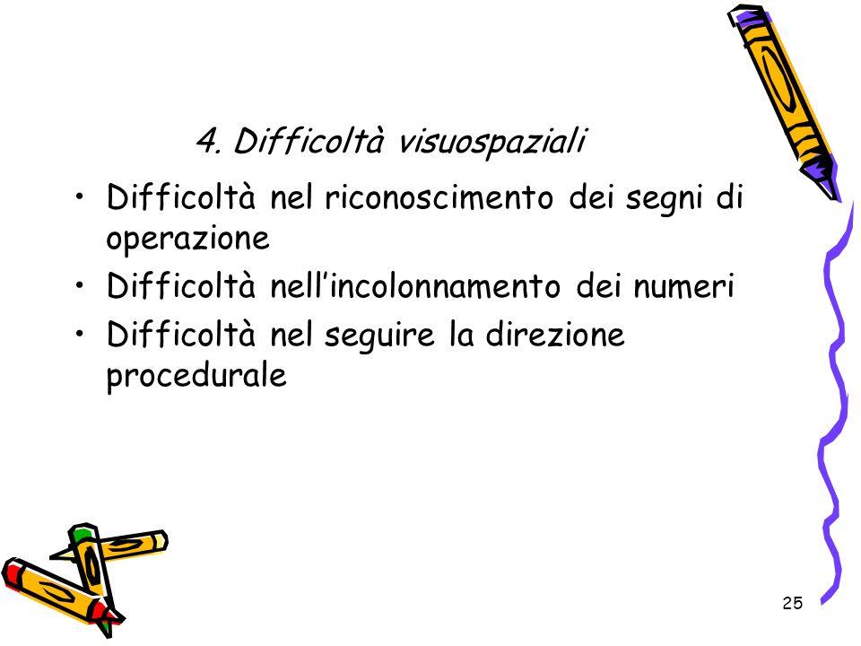 4. Difficoltà visuospaziali Difficoltà nel riconoscimento dei segni di operazione Difficoltà nellincolonnamento dei numeri Difficoltà nel seguire la d