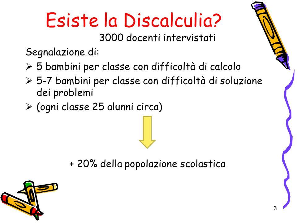 Esiste la Discalculia? 3000 docenti intervistati Segnalazione di: 5 bambini per classe con difficoltà di calcolo 5-7 bambini per classe con difficoltà