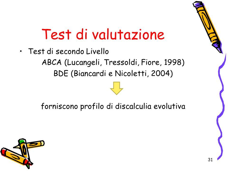 Test di valutazione Test di secondo Livello ABCA (Lucangeli, Tressoldi, Fiore, 1998) BDE (Biancardi e Nicoletti, 2004) forniscono profilo di discalcul