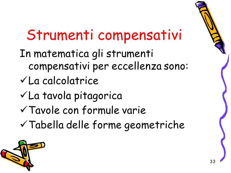 Strumenti compensativi In matematica gli strumenti compensativi per eccellenza sono: La calcolatrice La tavola pitagorica Tavole con formule varie Tab