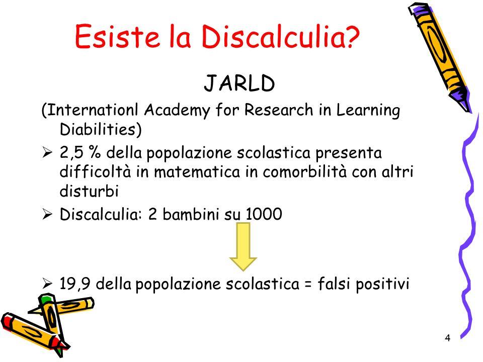 Esiste la Discalculia? JARLD (Internationl Academy for Research in Learning Diabilities) 2,5 % della popolazione scolastica presenta difficoltà in mat