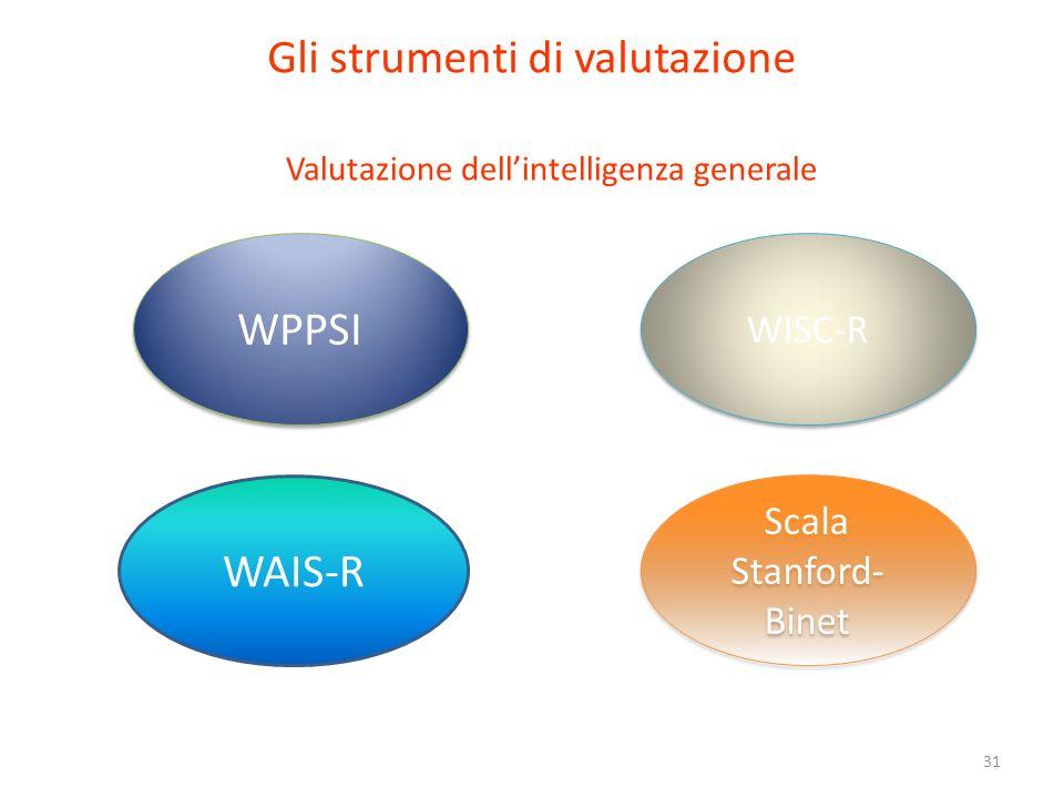 Gli strumenti di valutazione Valutazione dellintelligenza generale WPPSI WISC-R Scala Stanford- Binet WAIS-R 31