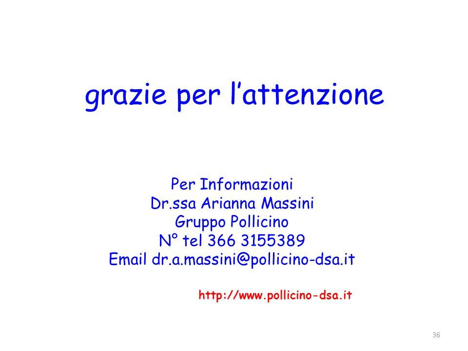 36 grazie per lattenzione Per Informazioni Dr.ssa Arianna Massini Gruppo Pollicino N° tel 366 3155389 Email dr.a.massini@pollicino-dsa.it http://www.p