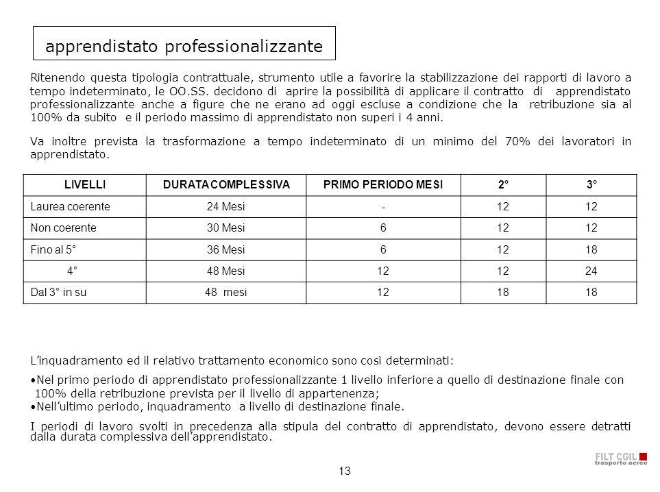 13 apprendistato professionalizzante Ritenendo questa tipologia contrattuale, strumento utile a favorire la stabilizzazione dei rapporti di lavoro a t