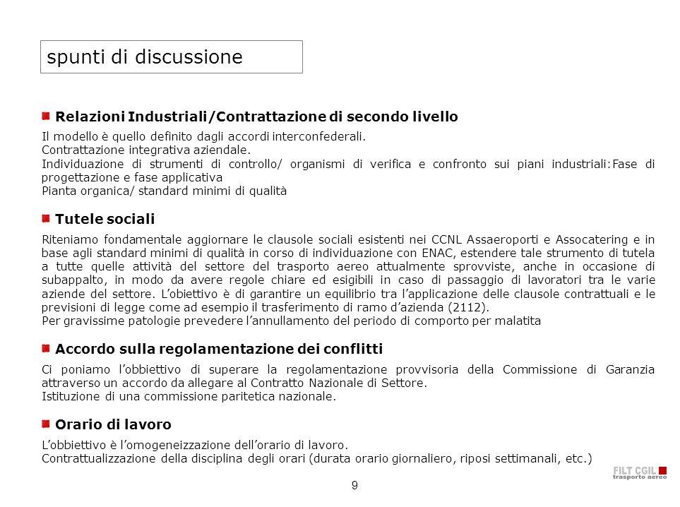 9 Relazioni Industriali/Contrattazione di secondo livello Il modello è quello definito dagli accordi interconfederali. Contrattazione integrativa azie