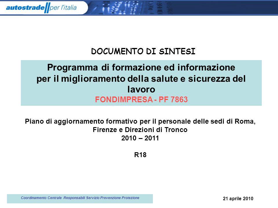 Interventi formativi del Piano ID 7863