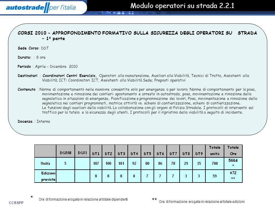 CCRSPP Modulo operatori su strada 2.2.1 CORSI 2010 – APPROFONDIMENTO FORMATIVO SULLA SICUREZZA DEGLI OPERATORI SU STRADA – 1 a parte Sede Corso: DDT D